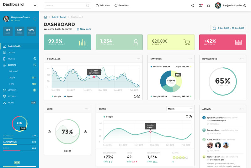 mobile-apps-dashboard