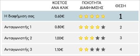 google-ranking-2
